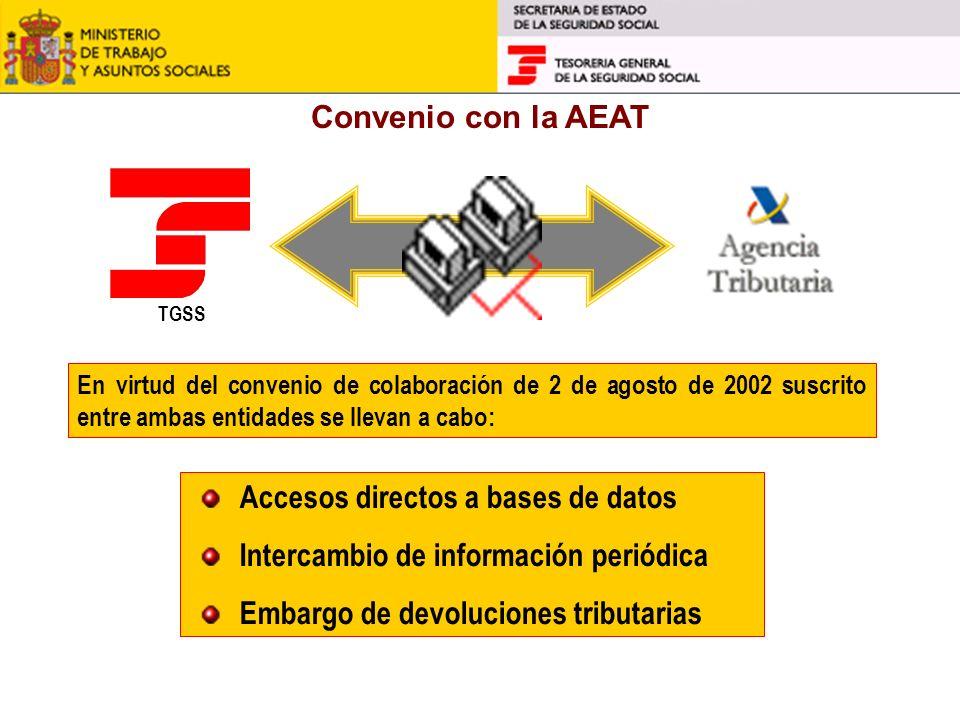 En virtud del convenio de colaboración de 2 de agosto de 2002 suscrito entre ambas entidades se llevan a cabo: Accesos directos a bases de datos Inter