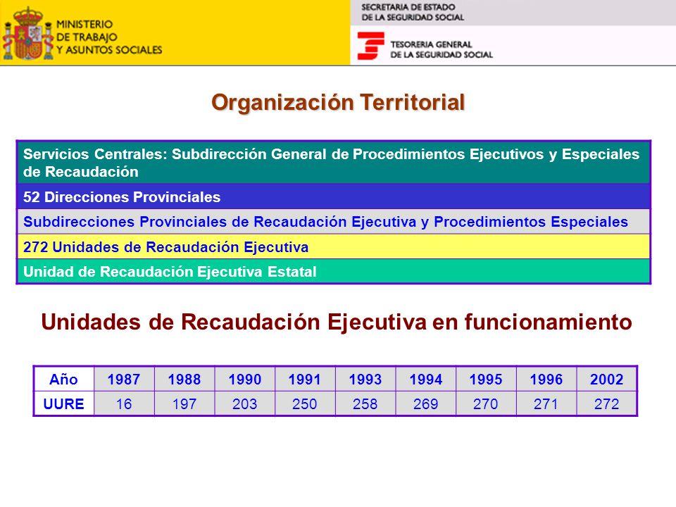 Organización Territorial Servicios Centrales: Subdirección General de Procedimientos Ejecutivos y Especiales de Recaudación 52 Direcciones Provinciale