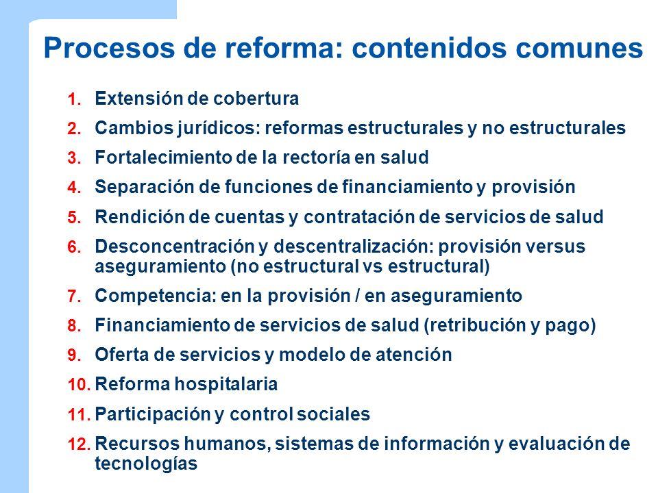 Procesos de reforma: contenidos comunes 1. Extensión de cobertura 2. Cambios jurídicos: reformas estructurales y no estructurales 3. Fortalecimiento d