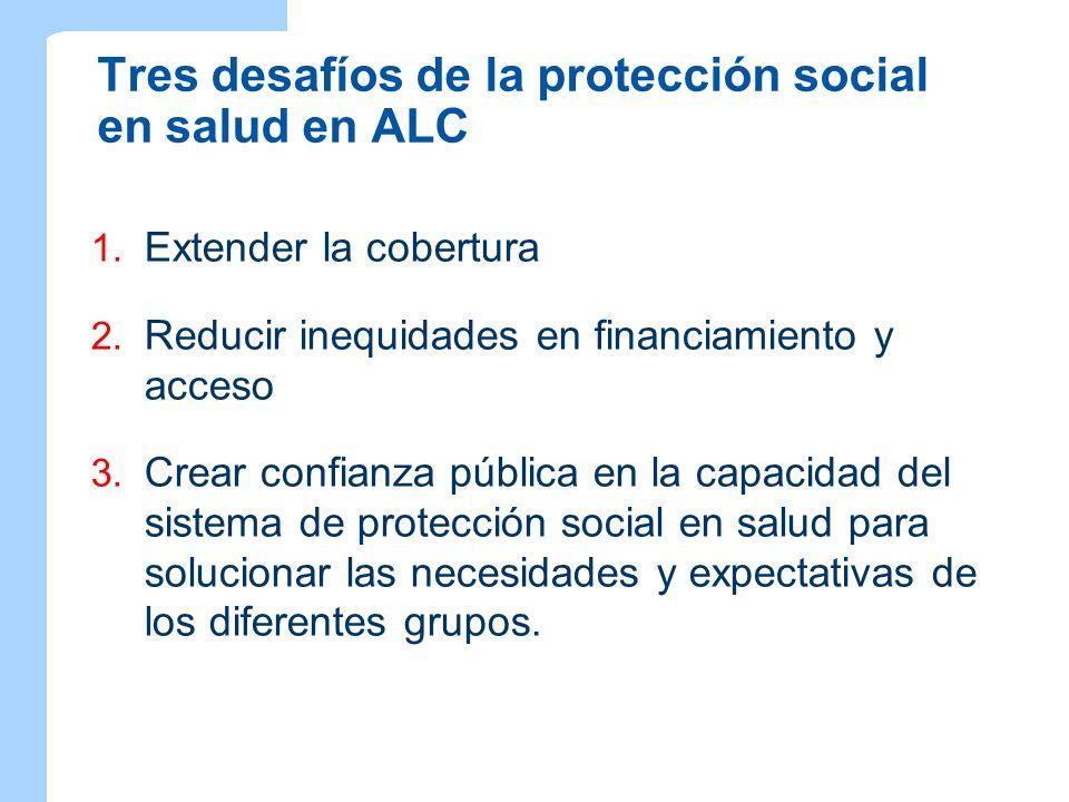 Tres desafíos de la protección social en salud en ALC 1. Extender la cobertura 2. Reducir inequidades en financiamiento y acceso 3. Crear confianza pú
