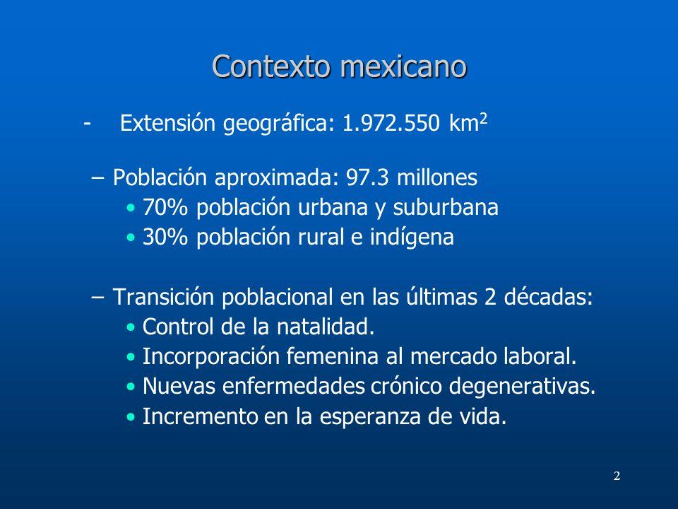2 Contexto mexicano - Extensión geográfica: 1.972.550 km 2 –Población aproximada: 97.3 millones 70% población urbana y suburbana 30% población rural e