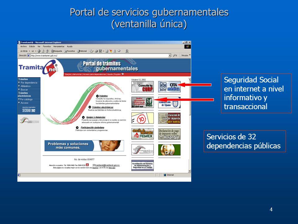 4 Portal de servicios gubernamentales (ventanilla única) Seguridad Social en internet a nivel informativo y transaccional Servicios de 32 dependencias