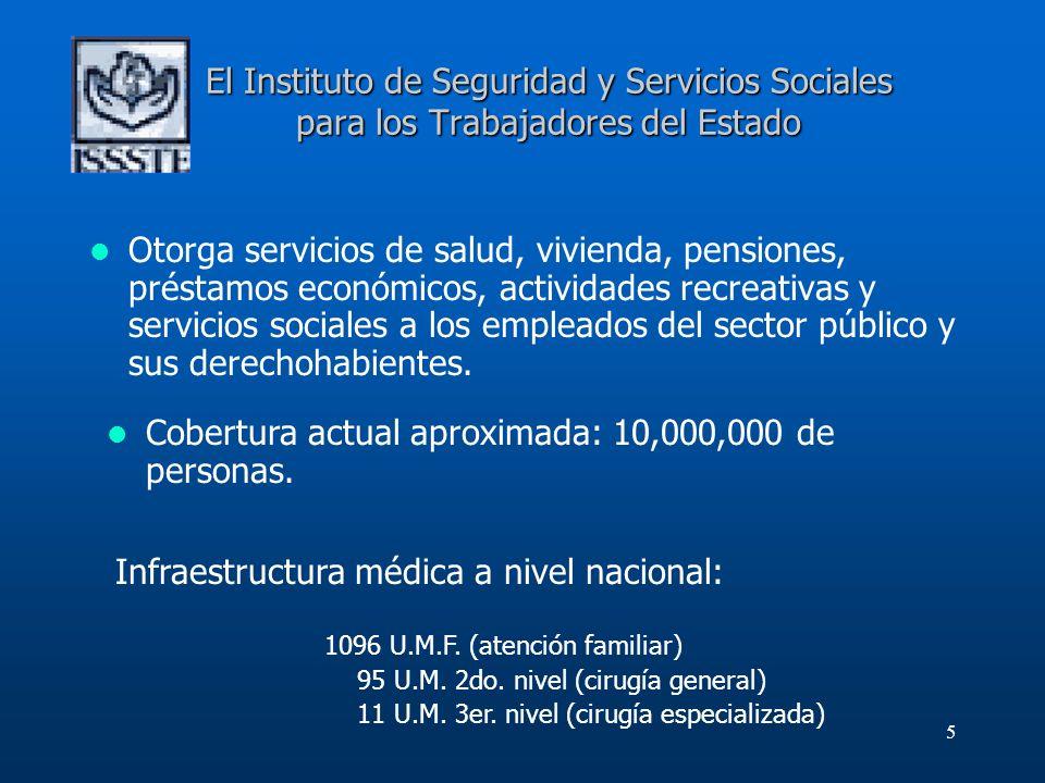 5 El Instituto de Seguridad y Servicios Sociales para los Trabajadores del Estado Otorga servicios de salud, vivienda, pensiones, préstamos económicos