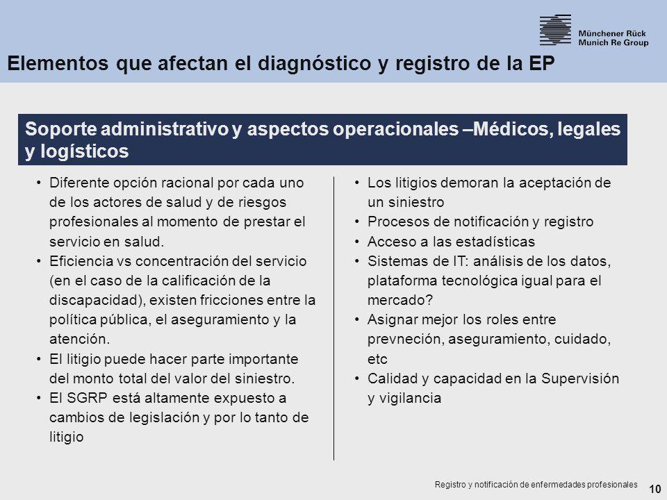10 Registro y notificación de enfermedades profesionales Diferente opción racional por cada uno de los actores de salud y de riesgos profesionales al