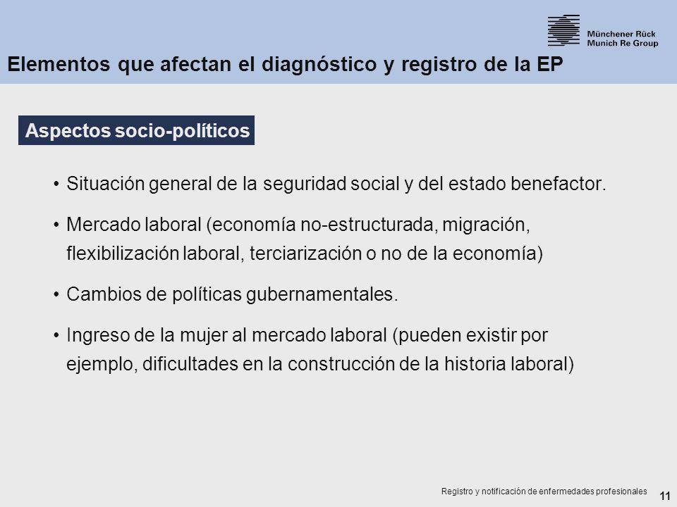 11 Registro y notificación de enfermedades profesionales Situación general de la seguridad social y del estado benefactor. Mercado laboral (economía n