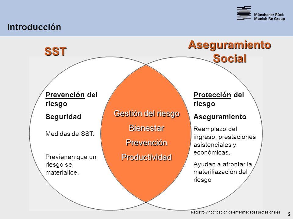 2 Registro y notificación de enfermedades profesionales Introducción Prevención del riesgo Seguridad Medidas de SST. Previenen que un riesgo se materi