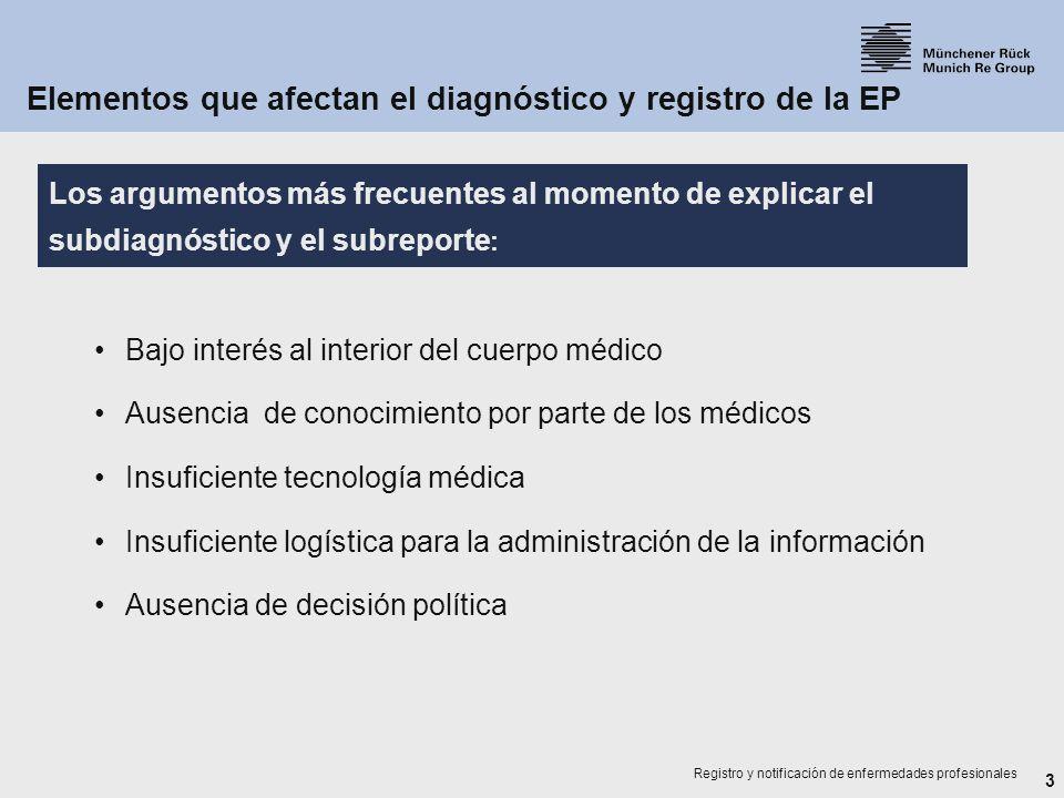 3 Registro y notificación de enfermedades profesionales Bajo interés al interior del cuerpo médico Ausencia de conocimiento por parte de los médicos I