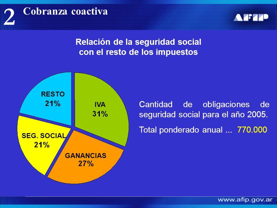 Datos generales 5