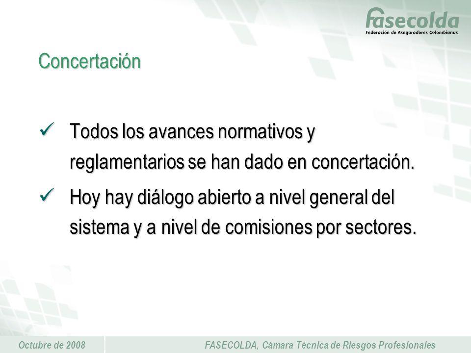 Octubre de 2008FASECOLDA, Cámara Técnica de Riesgos Profesionales Concertación Todos los avances normativos y reglamentarios se han dado en concertación.