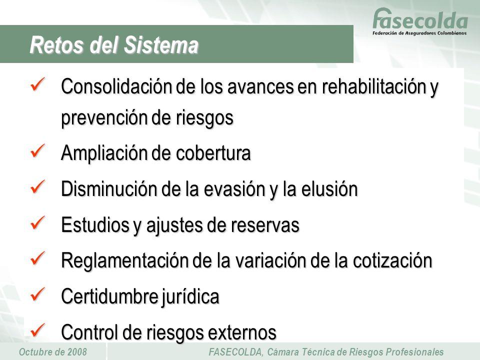 Octubre de 2008FASECOLDA, Cámara Técnica de Riesgos Profesionales Consolidación de los avances en rehabilitación y prevención de riesgos Consolidación de los avances en rehabilitación y prevención de riesgos Ampliación de cobertura Ampliación de cobertura Disminución de la evasión y la elusión Disminución de la evasión y la elusión Estudios y ajustes de reservas Estudios y ajustes de reservas Reglamentación de la variación de la cotización Reglamentación de la variación de la cotización Certidumbre jurídica Certidumbre jurídica Control de riesgos externos Control de riesgos externos Retos del Sistema