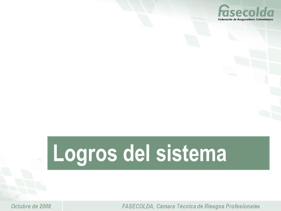 FASECOLDA, Cámara Técnica de Riesgos Profesionales Logros del sistema