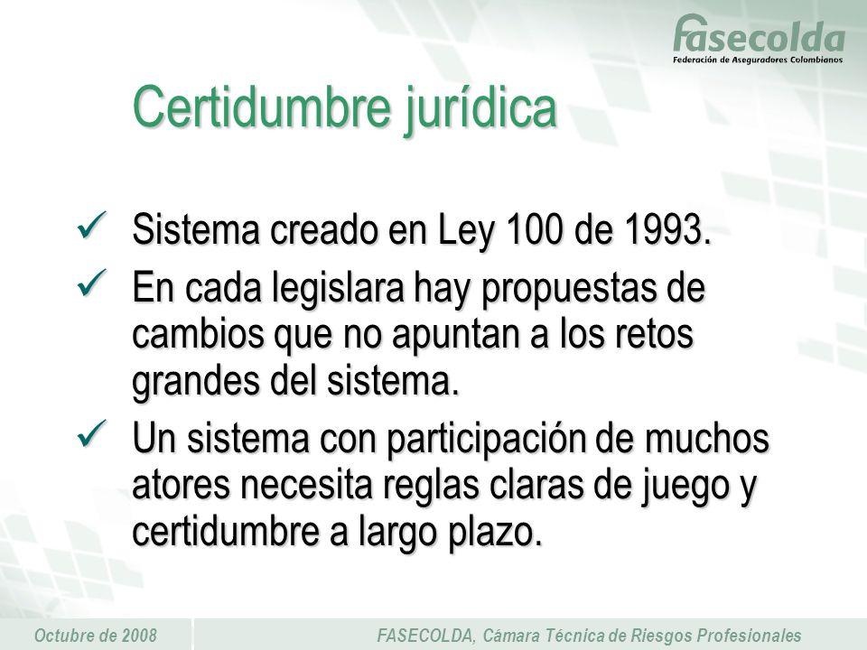 Octubre de 2008FASECOLDA, Cámara Técnica de Riesgos Profesionales Certidumbre jurídica Sistema creado en Ley 100 de 1993.