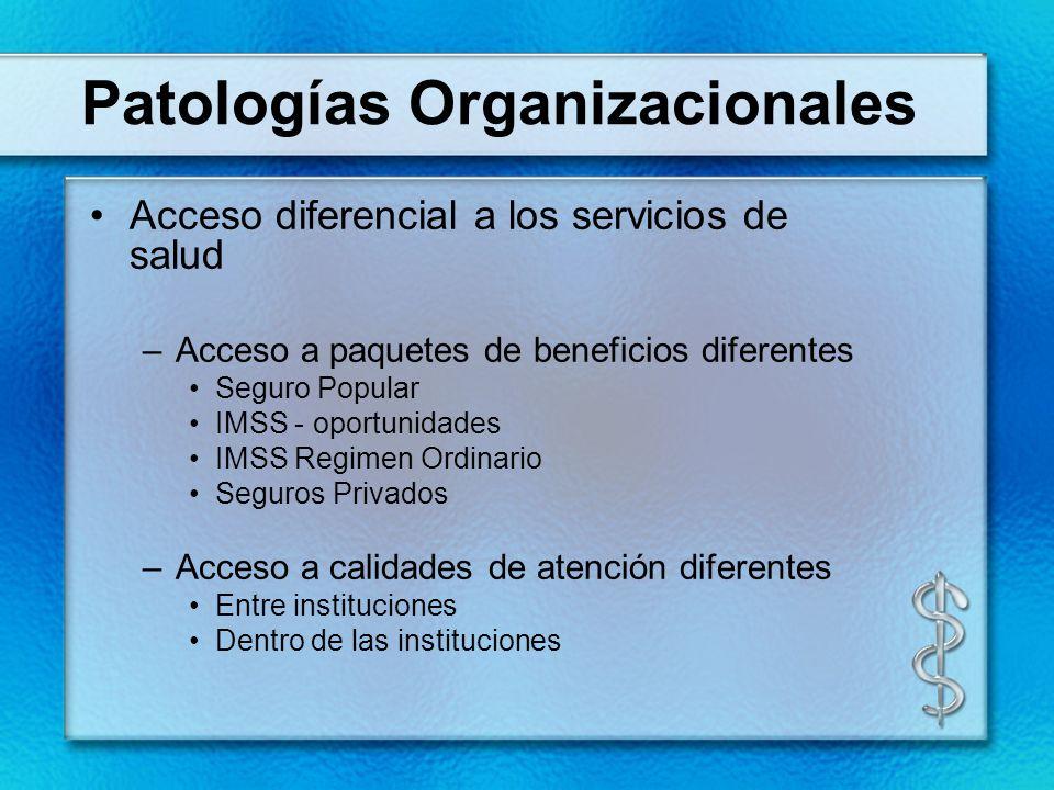 Patologías Organizacionales Acceso diferencial a los servicios de salud –Acceso a paquetes de beneficios diferentes Seguro Popular IMSS - oportunidade