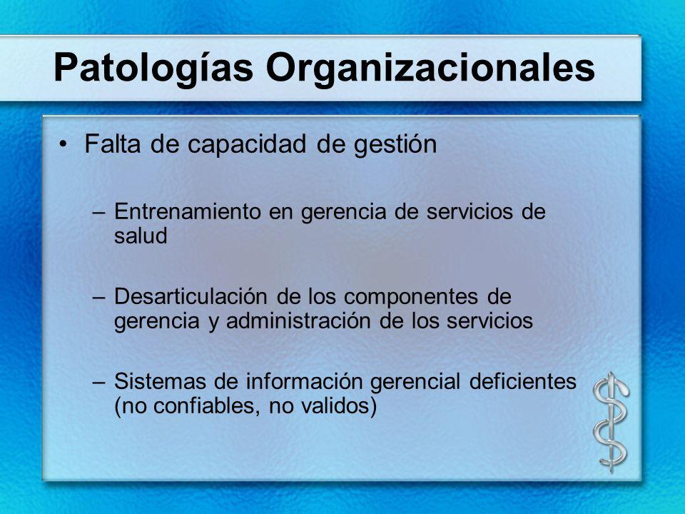Patologías Organizacionales Falta de capacidad de gestión –Entrenamiento en gerencia de servicios de salud –Desarticulación de los componentes de gere