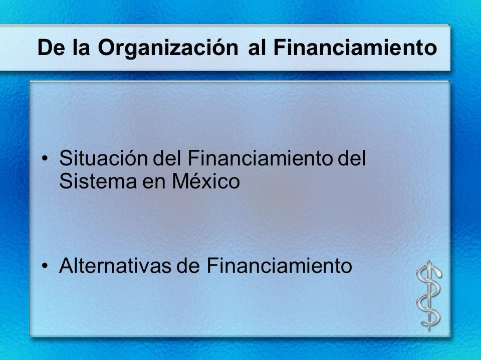 De la Organización al Financiamiento Situación del Financiamiento del Sistema en México Alternativas de Financiamiento