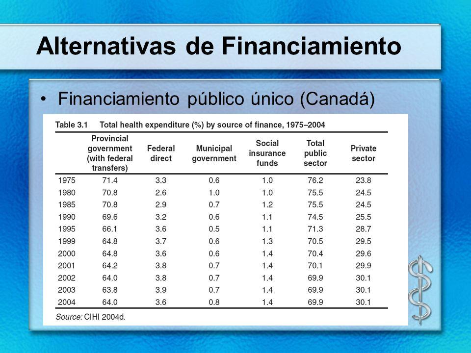 Financiamiento público único (Canadá)