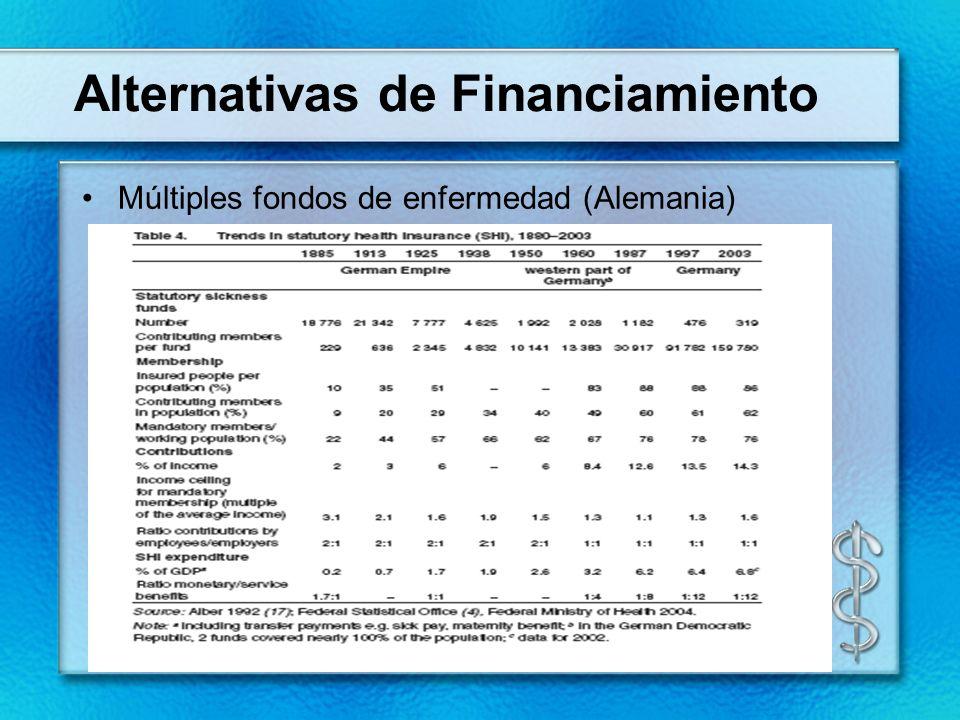 Alternativas de Financiamiento Múltiples fondos de enfermedad (Alemania)