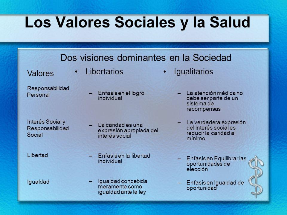 Los Valores Sociales y la Salud Libertarios –Enfasis en el logro individual –La caridad es una expresión apropiada del interés social –Enfasis en la l