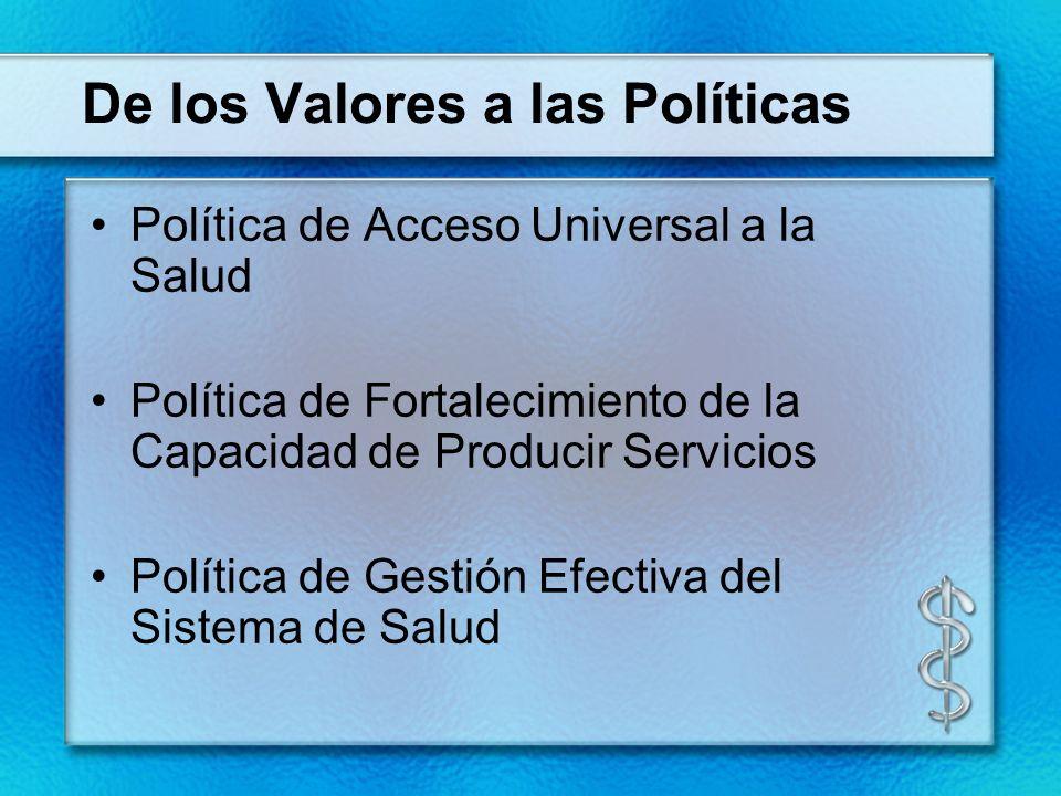 De los Valores a las Políticas Política de Acceso Universal a la Salud Política de Fortalecimiento de la Capacidad de Producir Servicios Política de G
