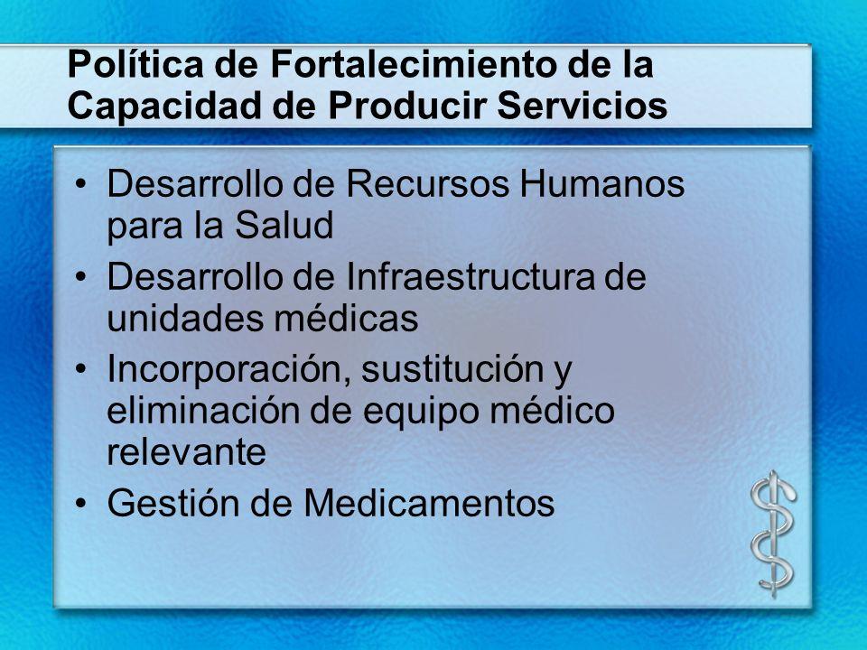 Política de Fortalecimiento de la Capacidad de Producir Servicios Desarrollo de Recursos Humanos para la Salud Desarrollo de Infraestructura de unidad