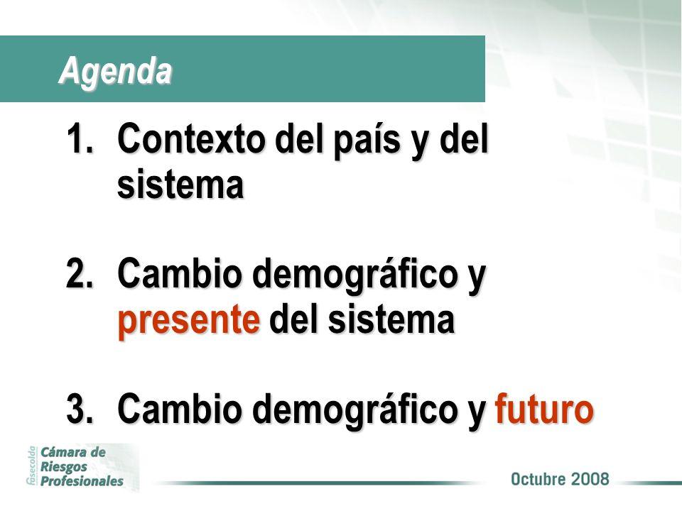 Agenda 1.Contexto del país y del sistema 2.Cambio demográfico y presente del sistema 3.Cambio demográfico y futuro