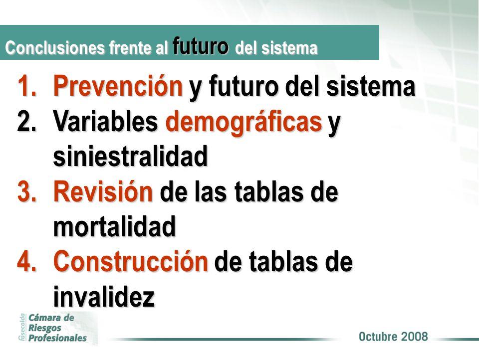 Conclusiones frente al futuro del sistema 1.Prevención y futuro del sistema 2.Variables demográficas y siniestralidad 3.Revisión de las tablas de mort