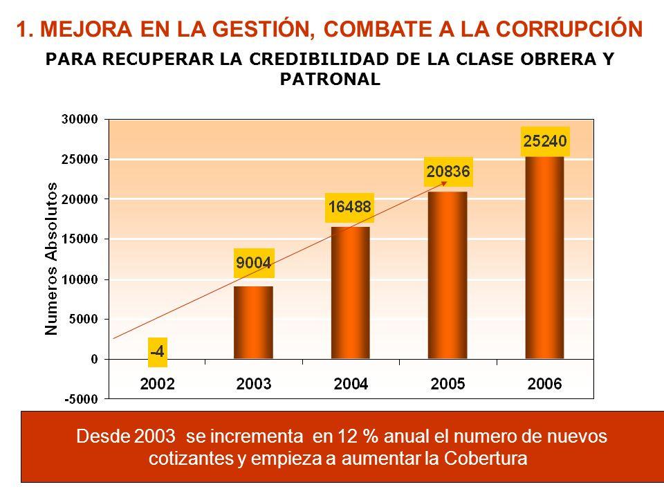 PARA RECUPERAR LA CREDIBILIDAD DE LA CLASE OBRERA Y PATRONAL Desde 2003 se incrementa en 12 % anual el numero de nuevos cotizantes y empieza a aumenta