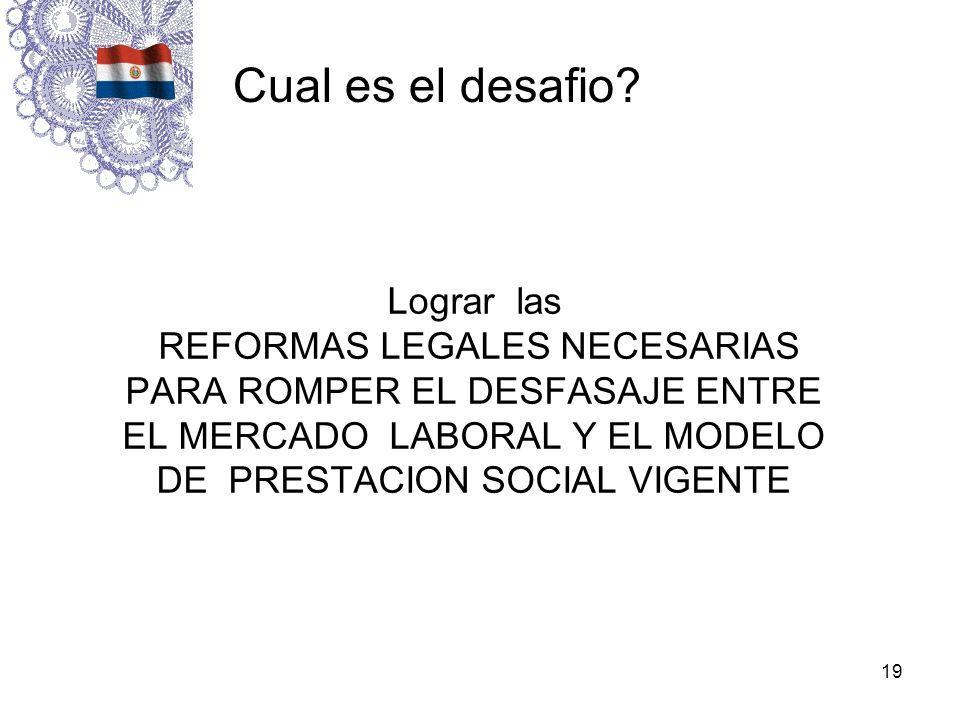 19 Lograr las REFORMAS LEGALES NECESARIAS PARA ROMPER EL DESFASAJE ENTRE EL MERCADO LABORAL Y EL MODELO DE PRESTACION SOCIAL VIGENTE Cual es el desafi