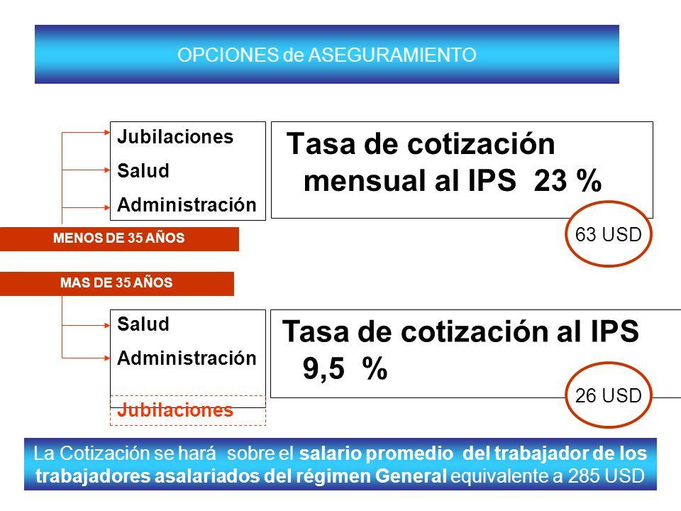 Tasa de cotización mensual al IPS 23 % Tasa de cotización al IPS 9,5 % Jubilaciones Salud Administración Salud Administración OPCIONES de ASEGURAMIENT