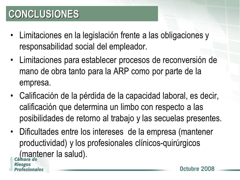 CONCLUSIONES Limitaciones en la legislación frente a las obligaciones y responsabilidad social del empleador. Limitaciones para establecer procesos de
