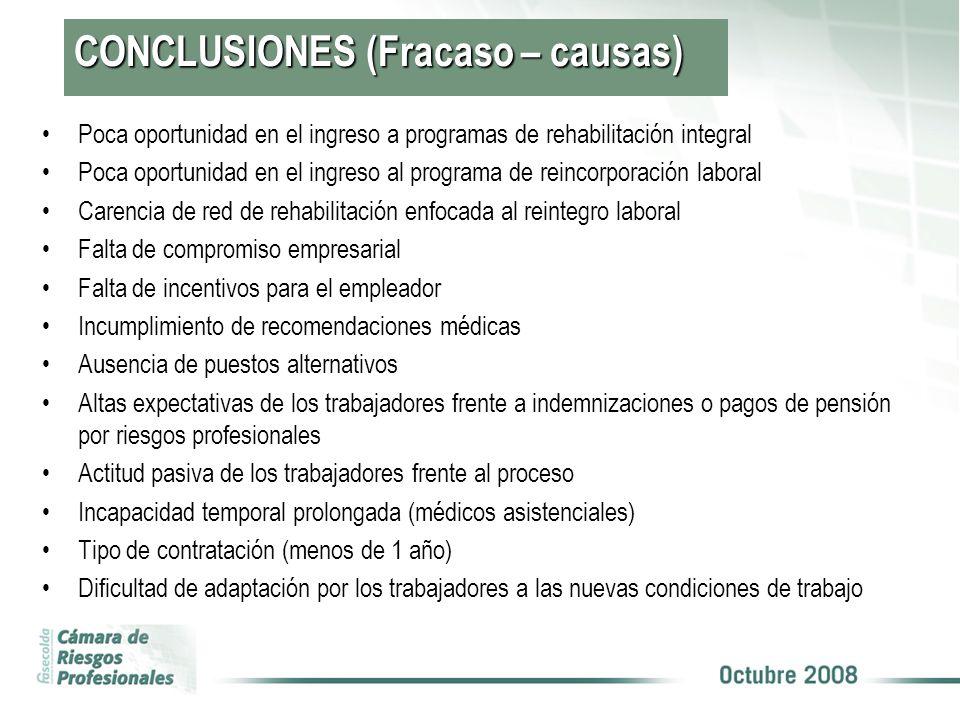 CONCLUSIONES (Fracaso – causas) Poca oportunidad en el ingreso a programas de rehabilitación integral Poca oportunidad en el ingreso al programa de re