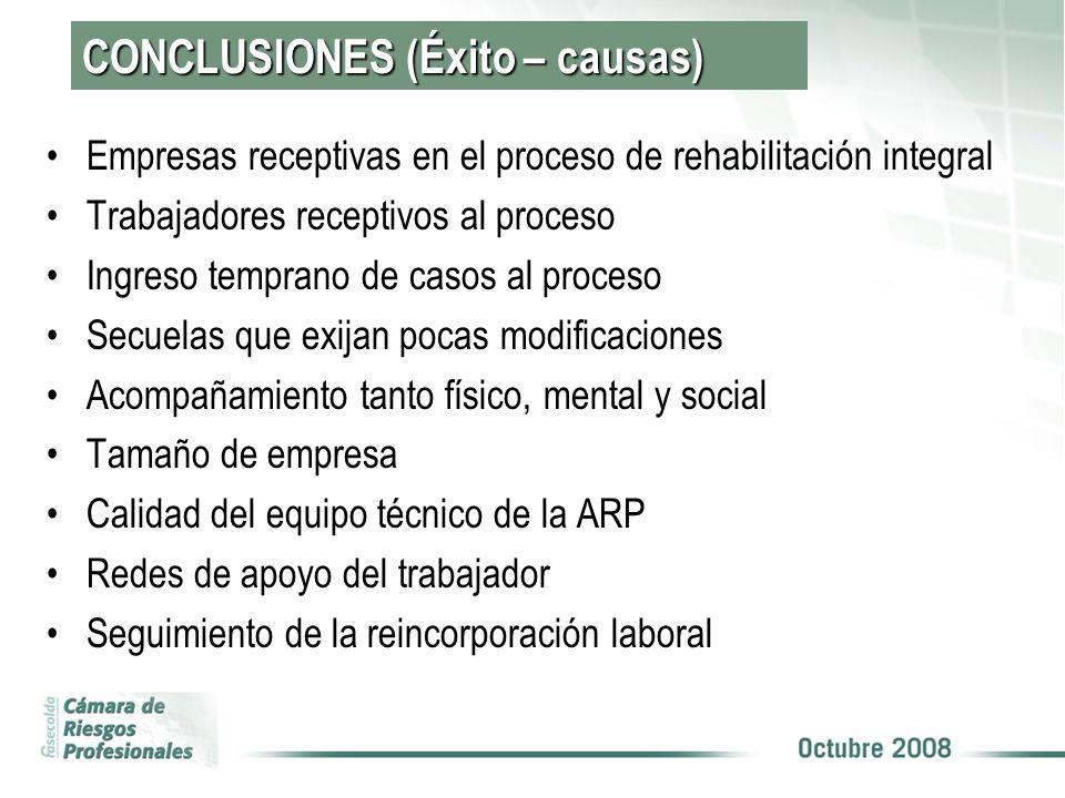 CONCLUSIONES (Éxito – causas) Empresas receptivas en el proceso de rehabilitación integral Trabajadores receptivos al proceso Ingreso temprano de caso