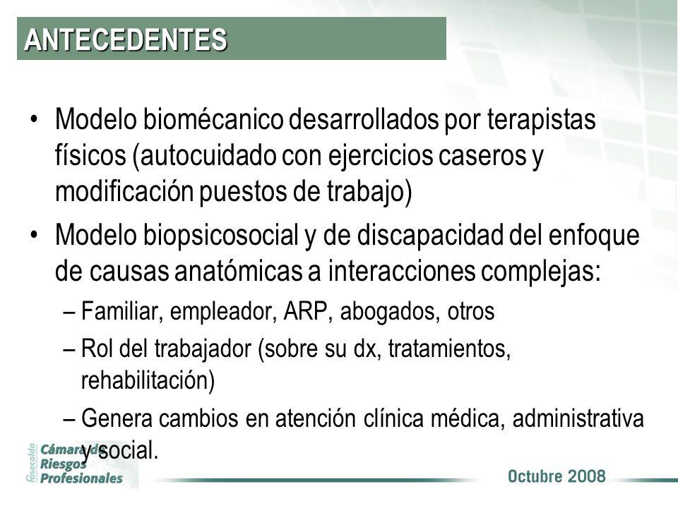 ANTECEDENTES Modelo biomécanico desarrollados por terapistas físicos (autocuidado con ejercicios caseros y modificación puestos de trabajo) Modelo bio