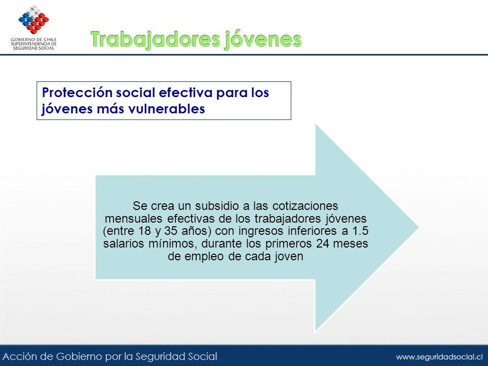 Protección social efectiva para los jóvenes más vulnerables Se crea un subsidio a las cotizaciones mensuales efectivas de los trabajadores jóvenes (en
