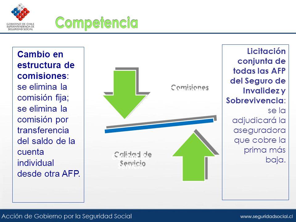 Cambio en estructura de comisiones: se elimina la comisión fija; se elimina la comisión por transferencia del saldo de la cuenta individual desde otra