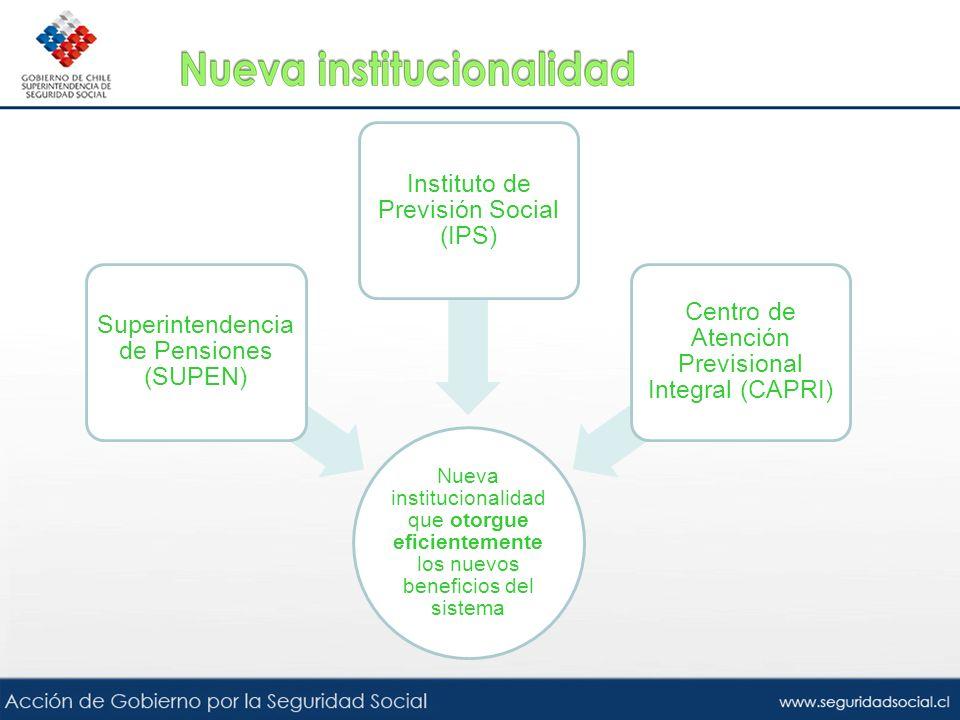 Nueva institucionalidad que otorgue eficientemente los nuevos beneficios del sistema Superintendencia de Pensiones (SUPEN) Instituto de Previsión Soci