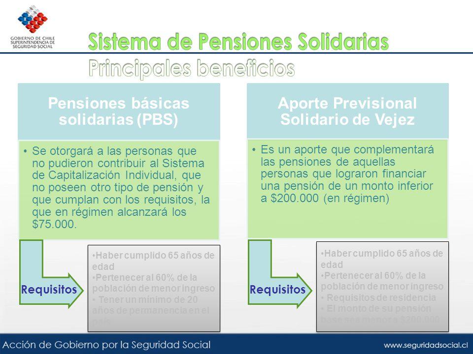 Pensiones básicas solidarias (PBS) Se otorgará a las personas que no pudieron contribuir al Sistema de Capitalización Individual, que no poseen otro t