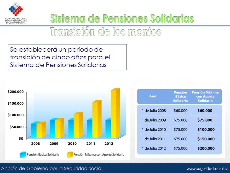 Se establecerá un periodo de transición de cinco años para el Sistema de Pensiones Solidarias