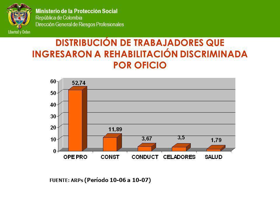Ministerio de la Protección Social República de Colombia Dirección General de Riesgos Profesionales DISTRIBUCIÓN DE TRABAJADORES QUE INGRESARON A REHABILITACIÓN DISCRIMINADA POR OFICIO FUENTE: ARPs (Período 10-06 a 10-07)