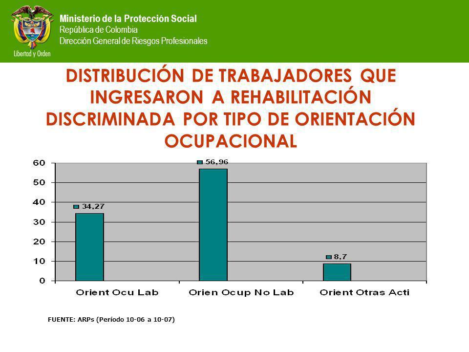 Ministerio de la Protección Social República de Colombia Dirección General de Riesgos Profesionales DISTRIBUCIÓN DE TRABAJADORES QUE INGRESARON A REHABILITACIÓN DISCRIMINADA POR TIPO DE ORIENTACIÓN OCUPACIONAL FUENTE: ARPs (Período 10-06 a 10-07)