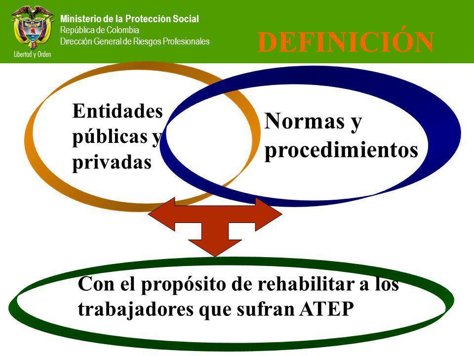Ministerio de la Protección Social República de Colombia Dirección General de Riesgos Profesionales DEFINICIÓN Entidades públicas y privadas Normas y procedimientos Con el propósito de rehabilitar a los trabajadores que sufran ATEP