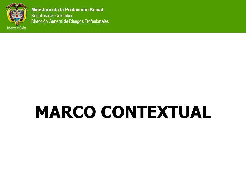 Ministerio de la Protección Social República de Colombia Dirección General de Riesgos Profesionales MARCO CONTEXTUAL