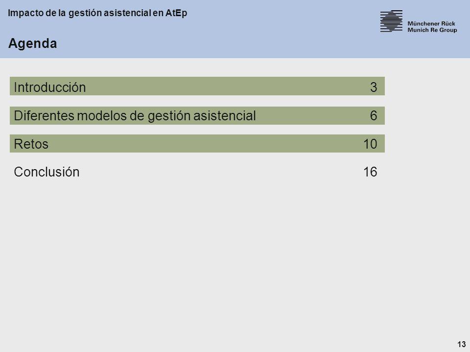13 Impacto de la gestión asistencial en AtEp Agenda Introducción3 Diferentes modelos de gestión asistencial6 Retos10 Conclusión16