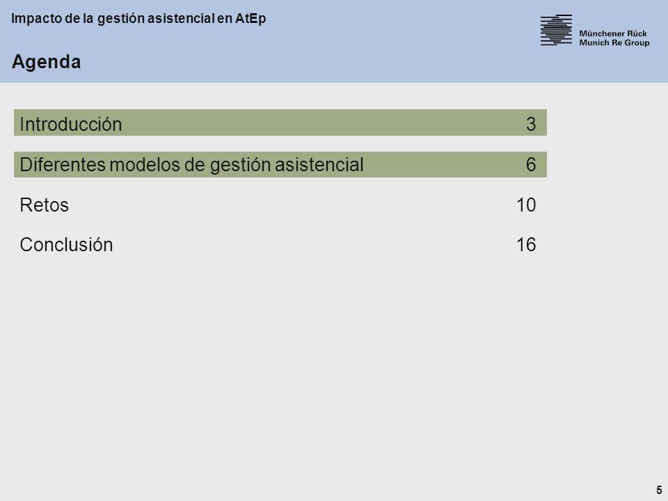 5 Impacto de la gestión asistencial en AtEp Agenda Introducción3 Diferentes modelos de gestión asistencial6 Retos10 Conclusión16