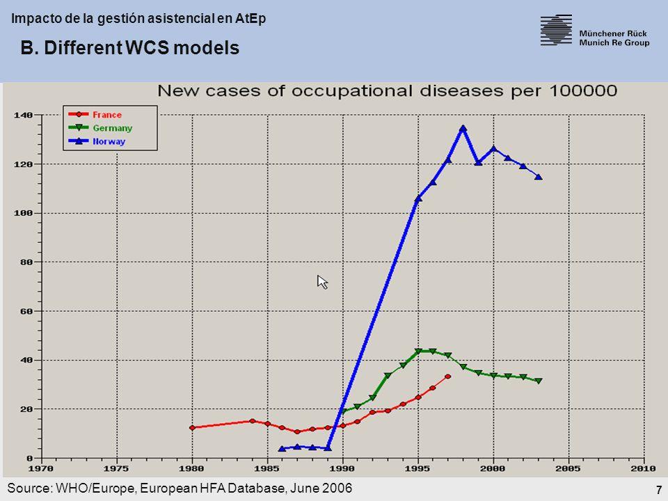 8 Impacto de la gestión asistencial en AtEp Source: WHO/Europe, European HFA Database, June 2006 B.