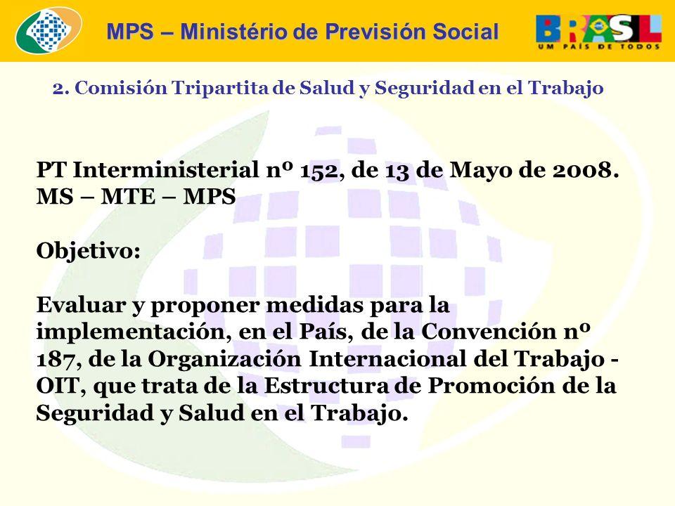 MPS – Ministério de Previsión Social PT Interministerial nº 152, de 13 de Mayo de 2008. MS – MTE – MPS Objetivo: Evaluar y proponer medidas para la im