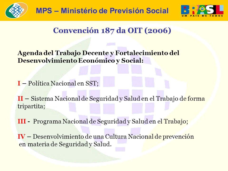 MPS – Ministério de Previsión Social Agenda del Trabajo Decente y Fortalecimiento del Desenvolvimiento Económico y Social: I – Política Nacional en SS