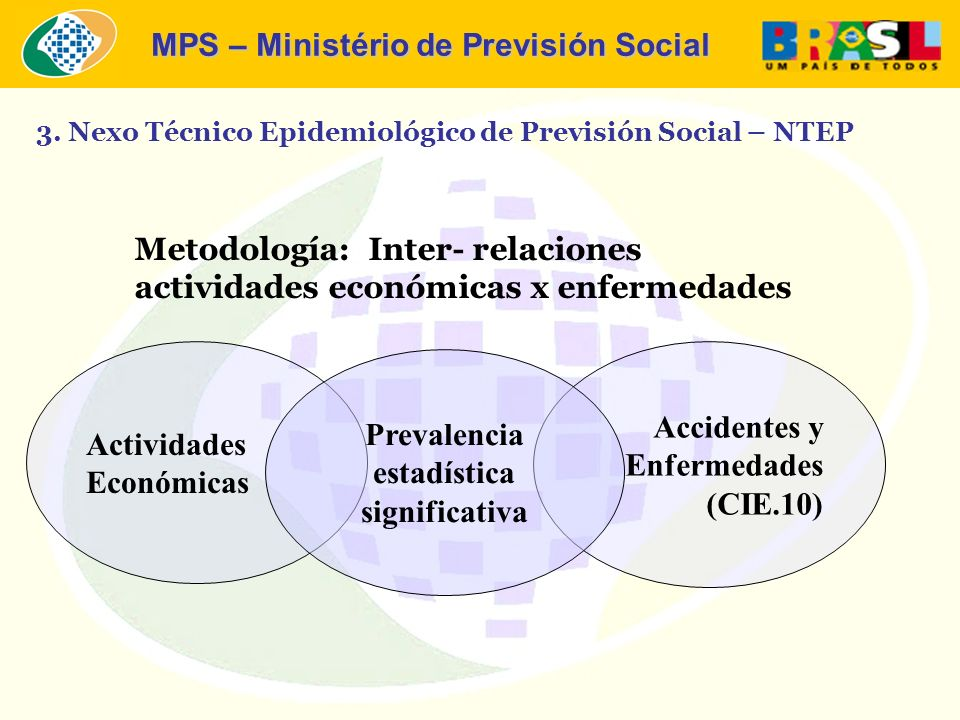 MPS – Ministério de Previsión Social 3. Nexo Técnico Epidemiológico de Previsión Social – NTEP Actividades Económicas Accidentes y Enfermedades (CIE.1