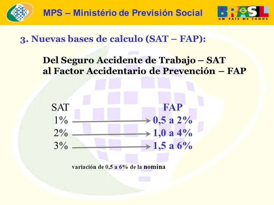 MPS – Ministério de Previsión Social 3. Nuevas bases de calculo (SAT – FAP): SATFAP 1%0,5 a 2% 2%1,0 a 4% 3%1,5 a 6% variación de 0,5 a 6% de la nomin