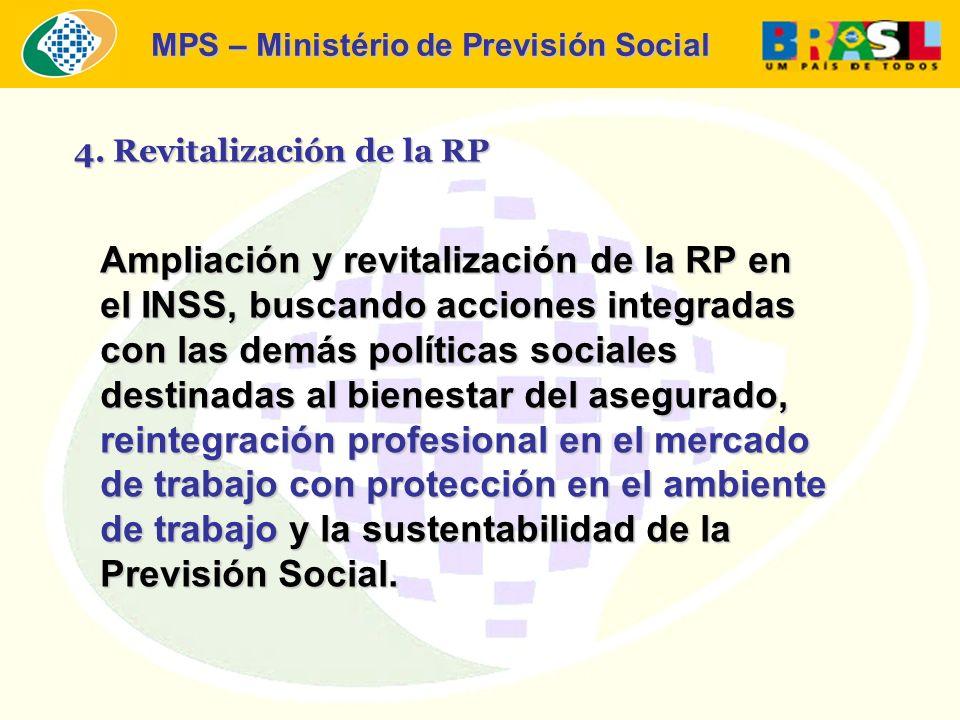 MPS – Ministério de Previsión Social Ampliación y revitalización de la RP en el INSS, buscando acciones integradas con las demás políticas sociales de